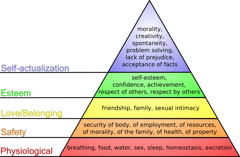 Hierarchy_of_Needs